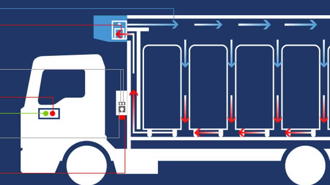 Kuehlwagen und Milchtank Service Garage Neukomm